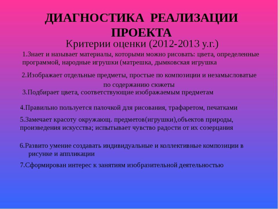 ДИАГНОСТИКА РЕАЛИЗАЦИИ ПРОЕКТА Критерии оценки (2012-2013 у.г.) 1.Знает и наз...