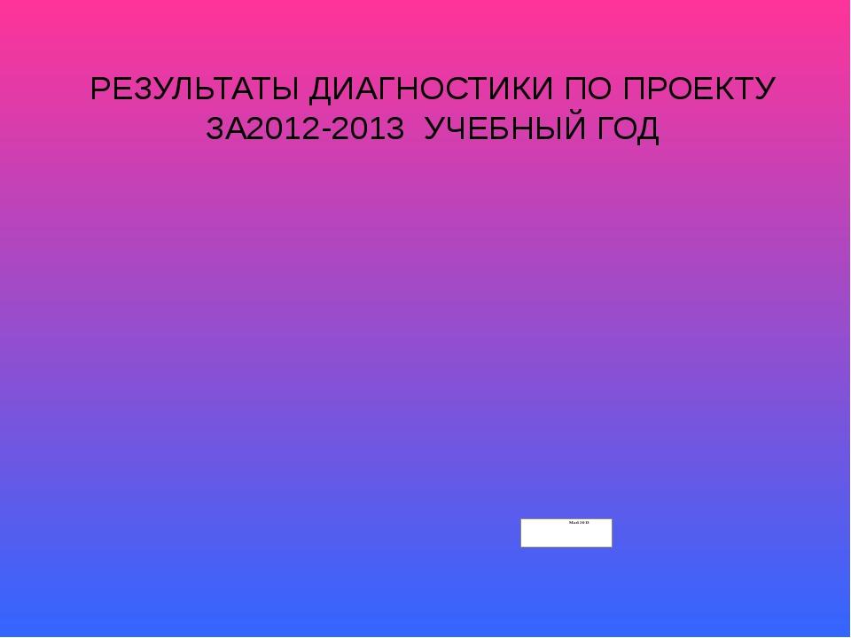РЕЗУЛЬТАТЫ ДИАГНОСТИКИ ПО ПРОЕКТУ ЗА2012-2013 УЧЕБНЫЙ ГОД