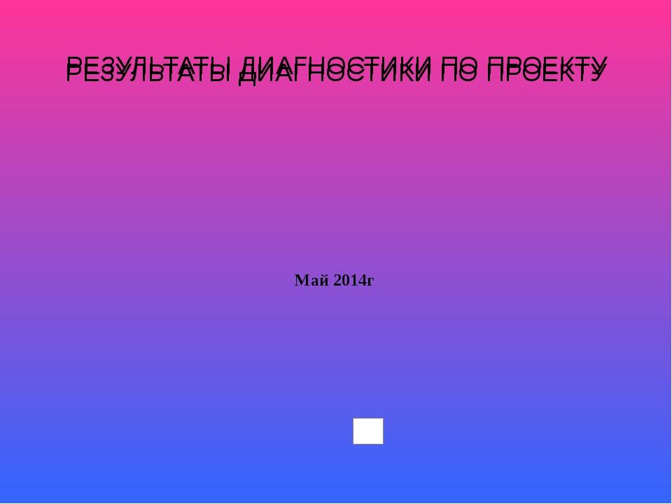 РЕЗУЛЬТАТЫ ДИАГНОСТИКИ ПО ПРОЕКТУ Май 2014г РЕЗУЛЬТАТЫ ДИАГНОСТИКИ ПО ПРОЕКТУ