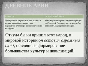 ДРЕВНИЕ АРИИ ЕВРОПА ОСТАЛЬНОЙ МИР Центральная Европа все еще остается одним и