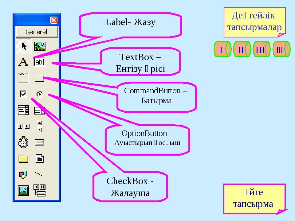 Label- Жазу TextBox – Енгізу өрісі CommandButton – Батырма OptionButton – Ауы...