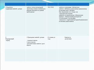 2.Разработка содержания занятий с детьми -работа с метод литературой; -п
