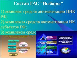 1) комплекс средств автоматизации ЦИК РФ; 2) комплексы средств автоматизации