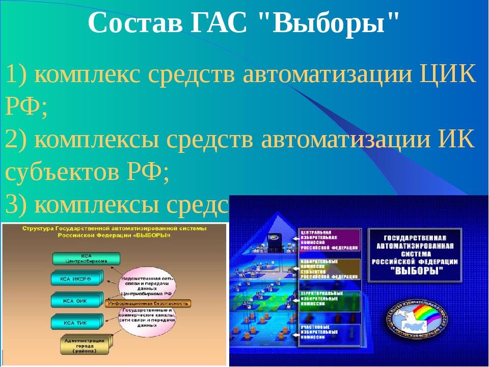 1) комплекс средств автоматизации ЦИК РФ; 2) комплексы средств автоматизации...