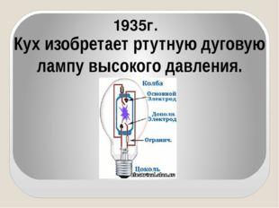 1935г. Кух изобретает ртутную дуговую лампу высокого давления.