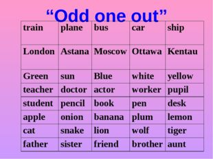 """Odd one out"" trainplanebuscarship LondonAstanaMoscowOttawaKentau Gre"