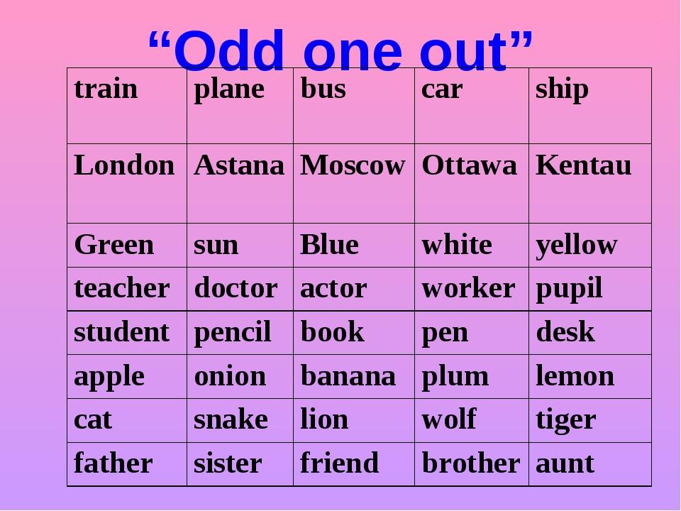 """Odd one out"" trainplanebuscarship LondonAstanaMoscowOttawaKentau Gre..."
