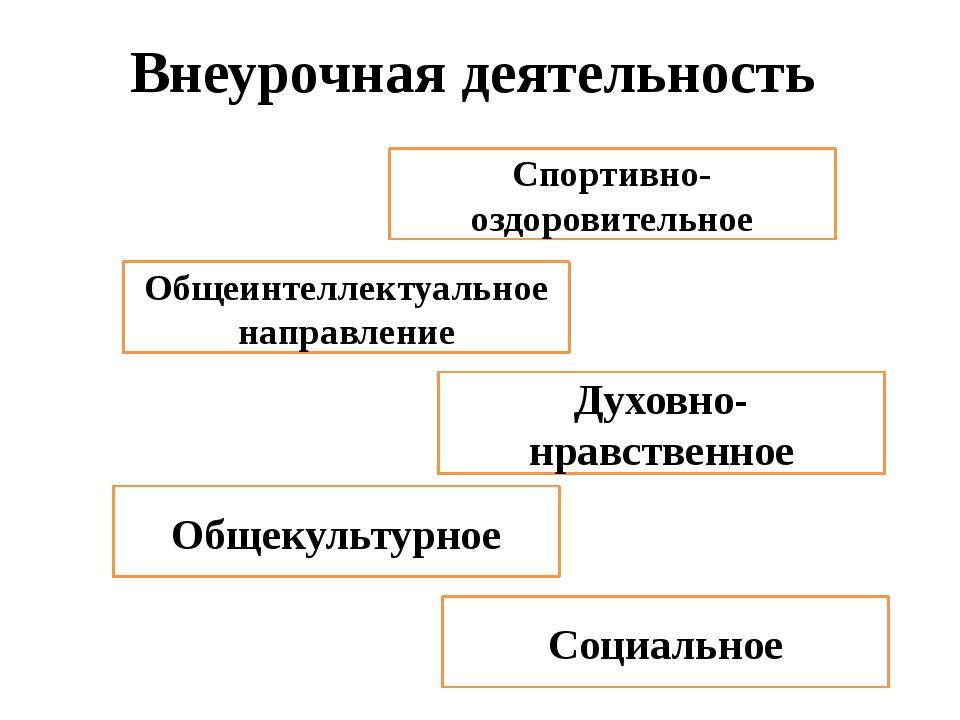 Внеурочная деятельность Общеинтеллектуальное направление Спортивно-оздоровите...