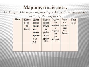Маршрутный лист. От 11 до 1 4 баллов – оценка 3 , от 15 до 18 – оценка 4, от