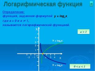 Определение: функция, заданная формулой у = logax, где а > 0 и а  1, называе