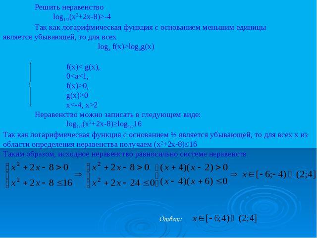Решить неравенство log1/2(x2+2x-8)≥-4 Так как логарифмическая функция с ос...