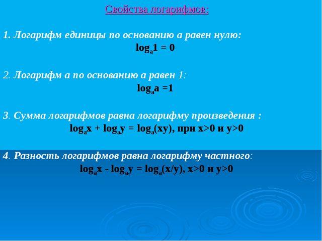 Свойства логарифмов: 1. Логарифм единицы по основанию а равен нулю: loga1 = 0...