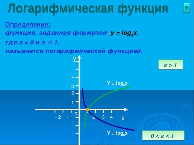 Определение: функция, заданная формулой у = logax, где а > 0 и а  1, называе...