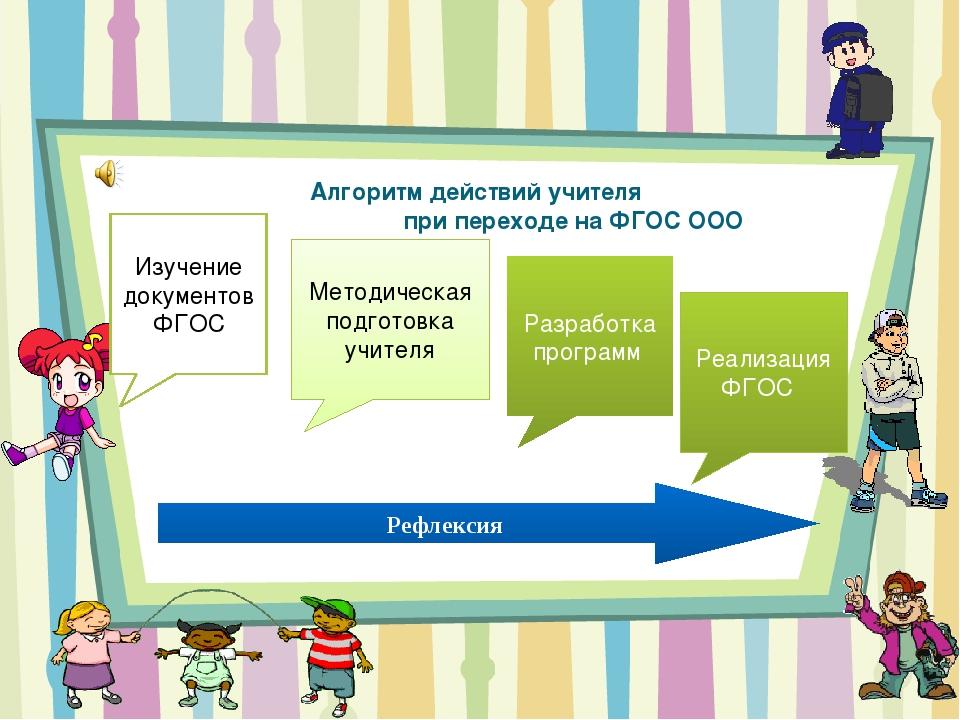 Алгоритм действий учителя при переходе на ФГОС ООО  Изучение документов ФГОС...