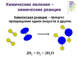 Химические явления – химические реакции Химическая реакция – процесс превращ