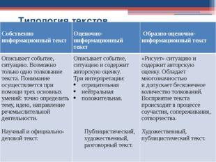 Типология текстов Собственно информационный текст Оценочно-информационный те
