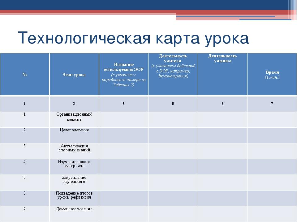 Технологическая карта урока № Этап урока Название используемых ЭОР (с указани...