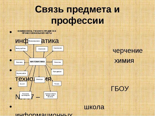 Связь предмета и профессии информатика черчение химия технология. ГБОУ №537 –...