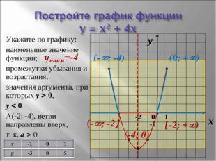 Укажите по графику: наименьшее значение функции; промежутки убывания и возрас