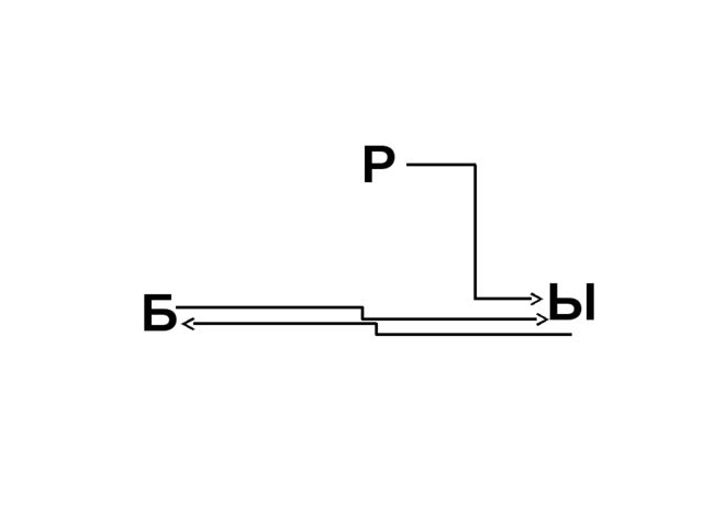 Ы Б Р