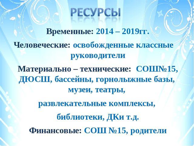Временные: 2014 – 2019гг. Человеческие: освобожденные классные руководители М...