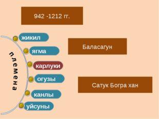 942 -1212 гг. Сатук Богра хан Баласагун уйсуны ягма карлуки огузы канлы жикил