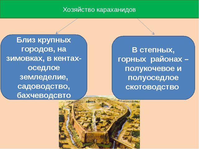 Хозяйство караханидов Близ крупных городов, на зимовках, в кентах- оседлое зе...