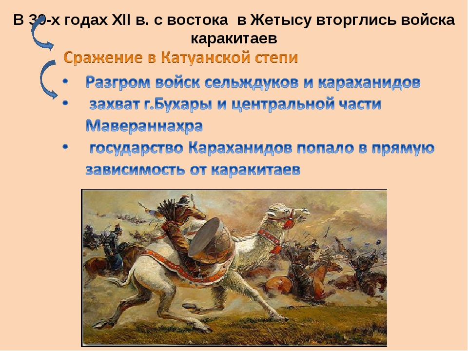 В 30-х годах XII в. с востока в Жетысу вторглись войска каракитаев