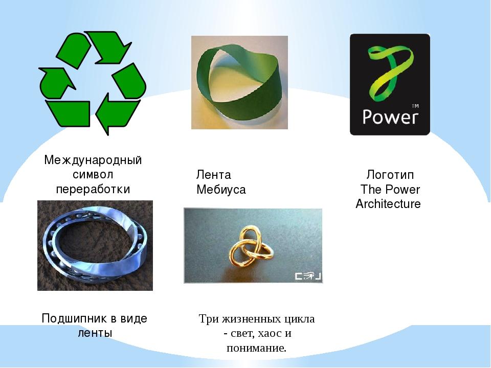 Международный символ переработки Лента Мебиуса Логотип The Power Architecture...