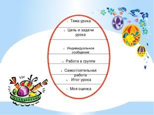 Тема урока Цель и задачи урока Индивидуальное сообщение Работа в группе Само