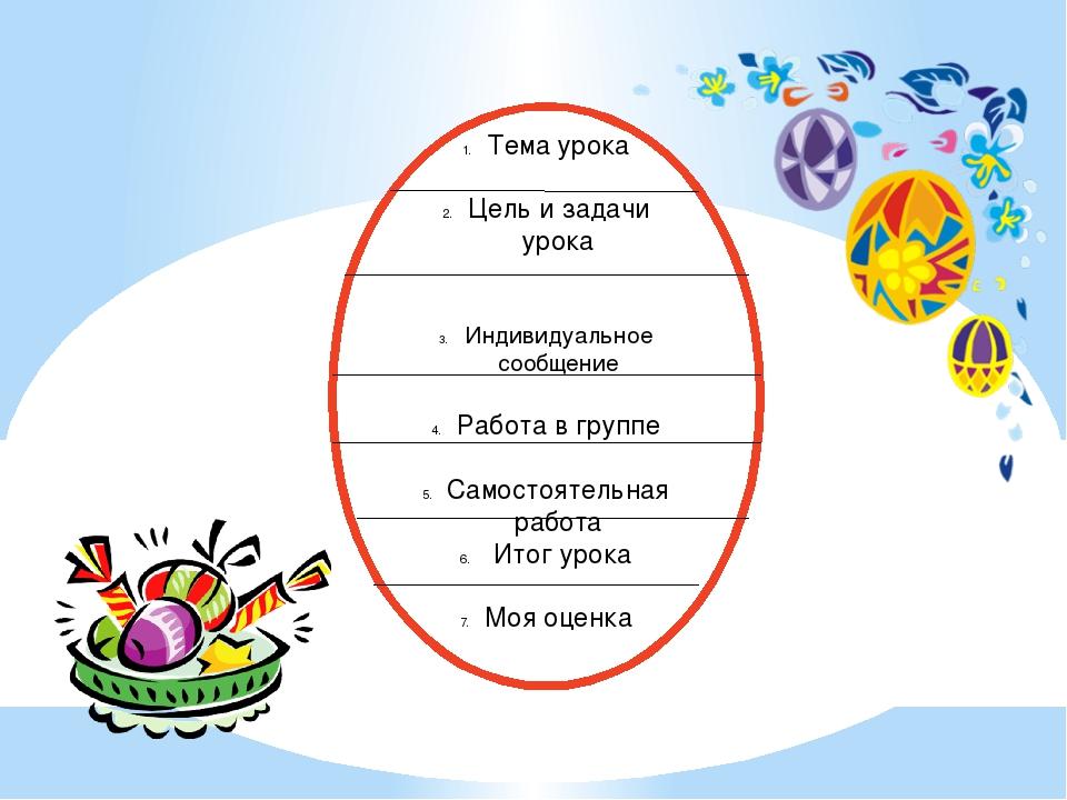Тема урока Цель и задачи урока Индивидуальное сообщение Работа в группе Само...