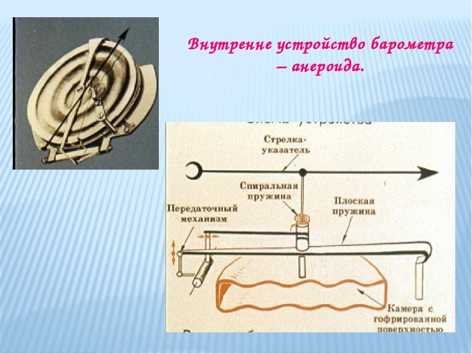 Внутренне устройство барометра – анероида.