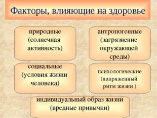Факторы, влияющие на здоровье социальные (условия жизни человека) антропогенн