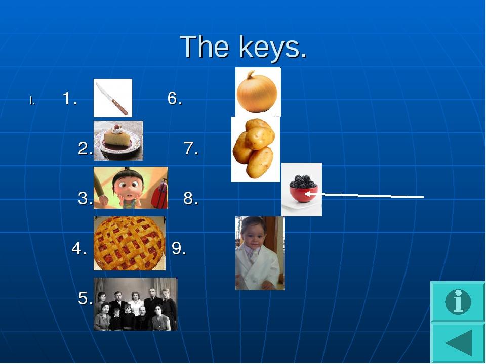 The keys. 1. 6.  2. 7. 3. 8. 4. 9. 5.