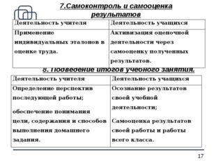 7.Самоконтроль и самооценка результатов 8. Подведение итогов учебного занятия