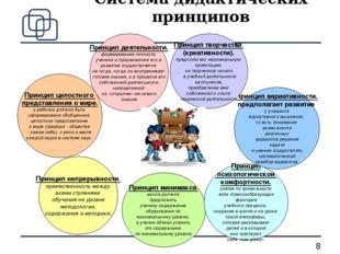 Система дидактических принципов Принцип целостного представления о мире. у ре