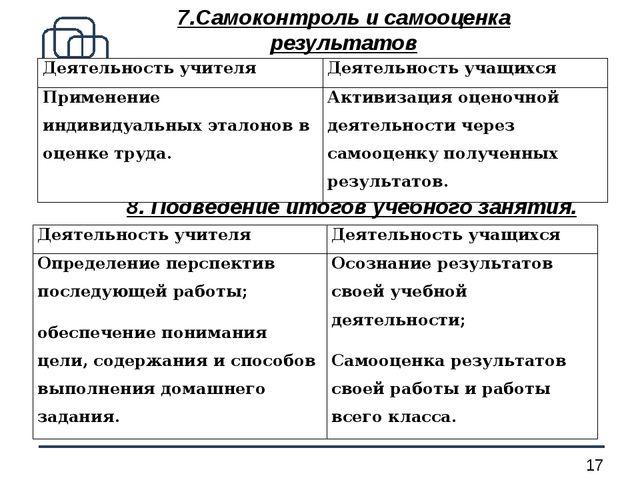 7.Самоконтроль и самооценка результатов 8. Подведение итогов учебного занятия...