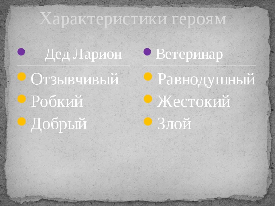 Дед Ларион Отзывчивый Робкий Добрый Равнодушный Жестокий Злой Характеристики...