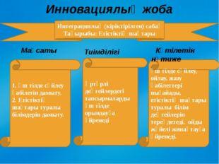 Интеграциялық (кіріктірілген) сабақ Тақырыбы: Етістіктің шақтары 1. Үш тілде