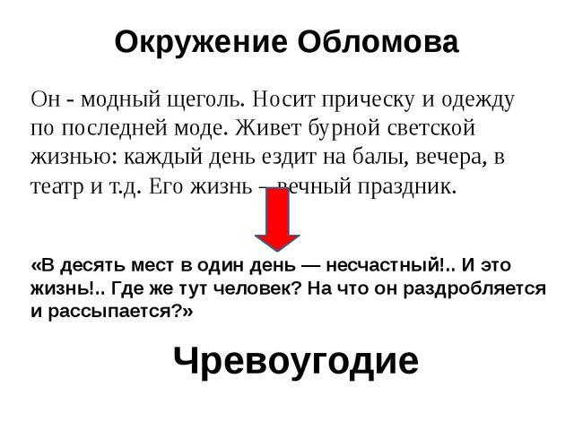 Окружение Обломова Он - модный щеголь. Носит прическу и одежду по последней м...