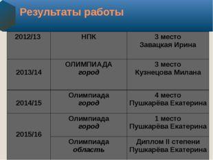 Результаты работы 2012/13 НПК 3 место ЗавацкаяИрина 2013/14 ОЛИМПИАДА город 3