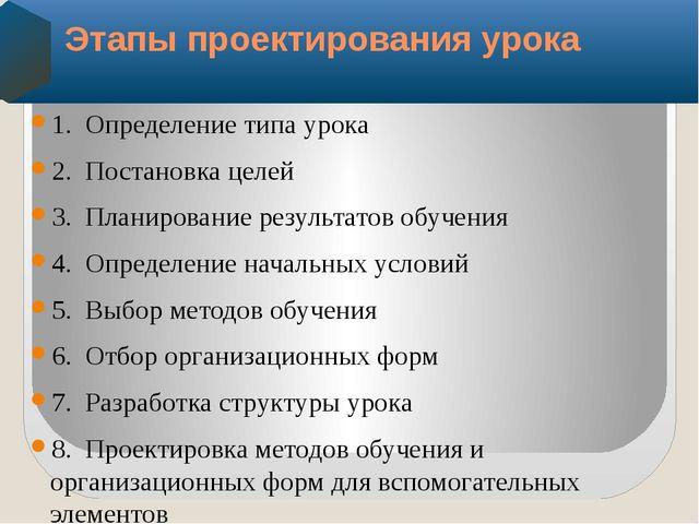 1.Определение типа урока 2.Постановка целей 3.Планирование результатов обу...