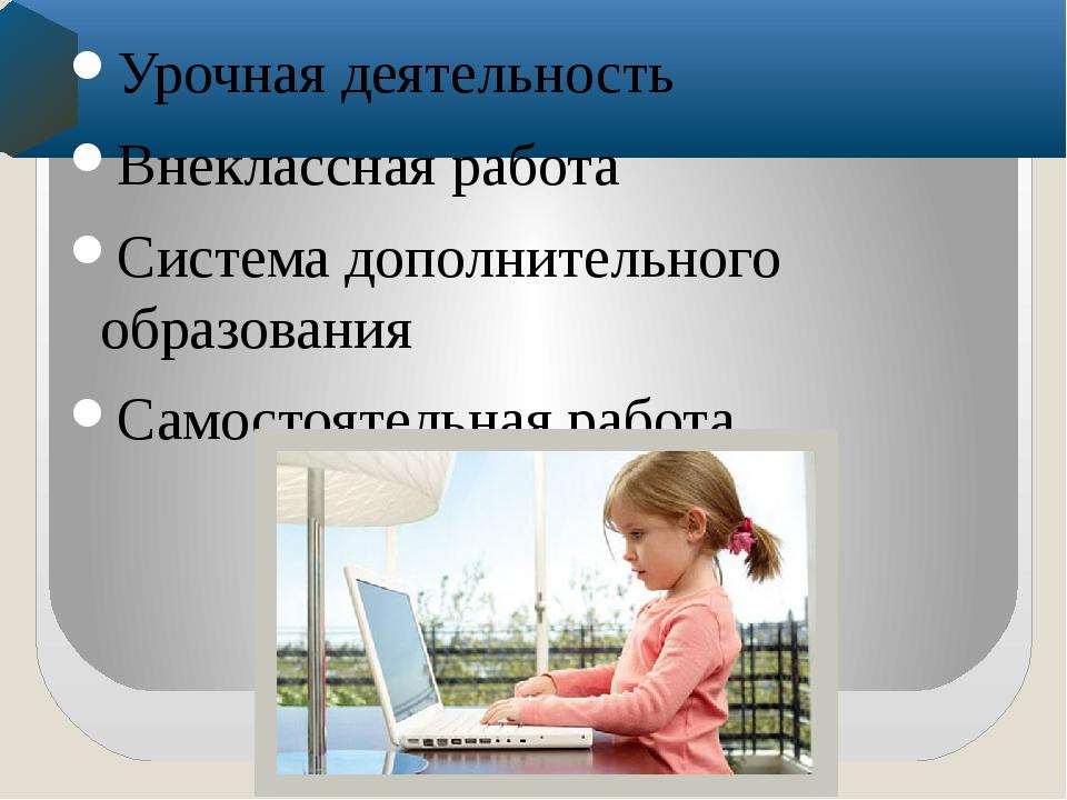 Урочная деятельность Внеклассная работа Система дополнительного образования...
