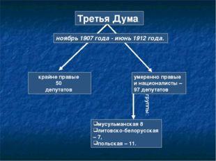 Третья Дума. крайне правые 50 депутатов умеренно правые и националисты – 97 д