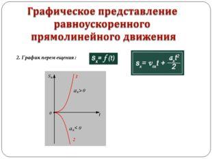 2. График перемещения: