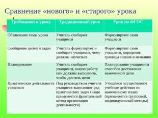 Сравнение «нового» и «старого» урока Требования к уроку Традиционный урок Уро