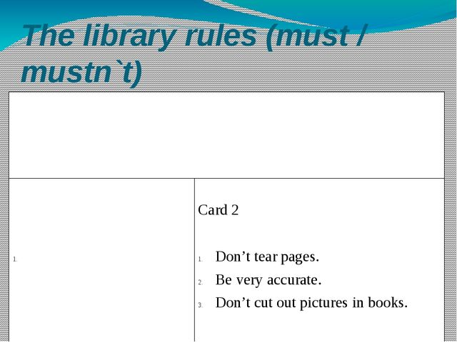 The library rules (must / mustn`t) 0) Don't make dog's ears in books,usebookm...