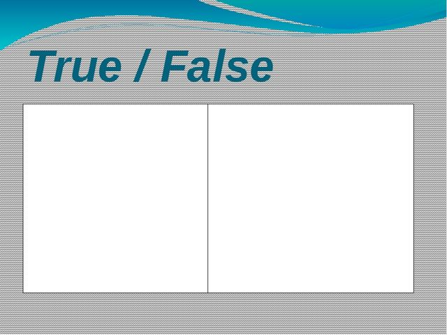 True / False Card1 1.Children call their parents by names 2.The members of th...