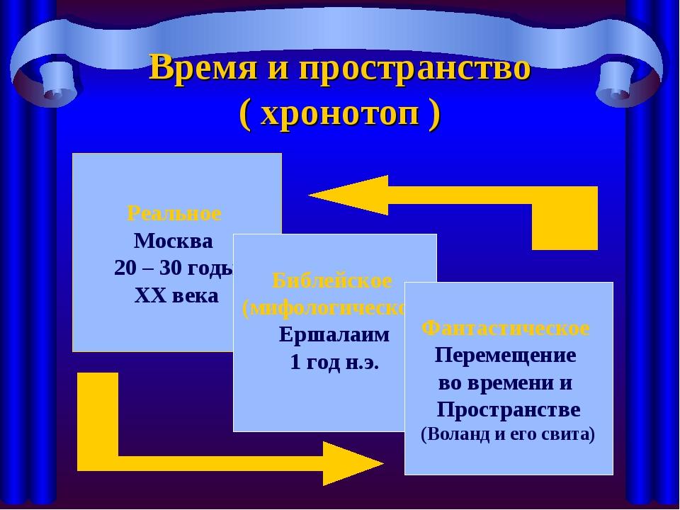 Время и пространство ( хронотоп ) Реальное Москва 20 – 30 годы ХХ века Библей...