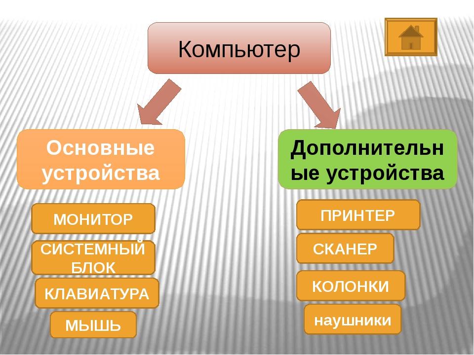 9. Устройство для ввода звуковой информации в компьютер Микрофон